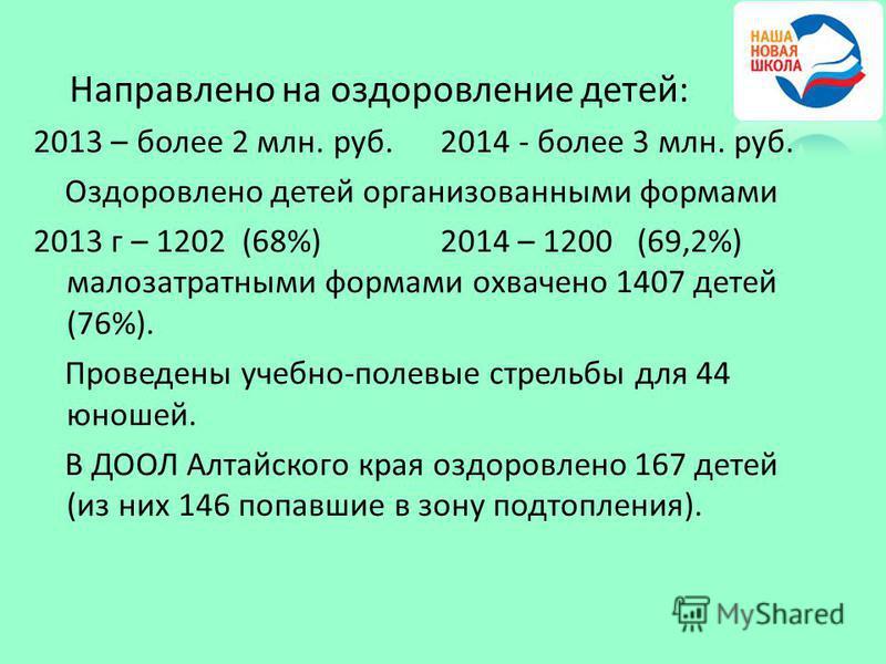 Направлено на оздоровление детей: 2013 – более 2 млн. руб. 2014 - более 3 млн. руб. Оздоровлено детей организованными формами 2013 г – 1202 (68%) 2014 – 1200 (69,2%) малозатратными формами охвачено 1407 детей (76%). Проведены учебно-полевые стрельбы