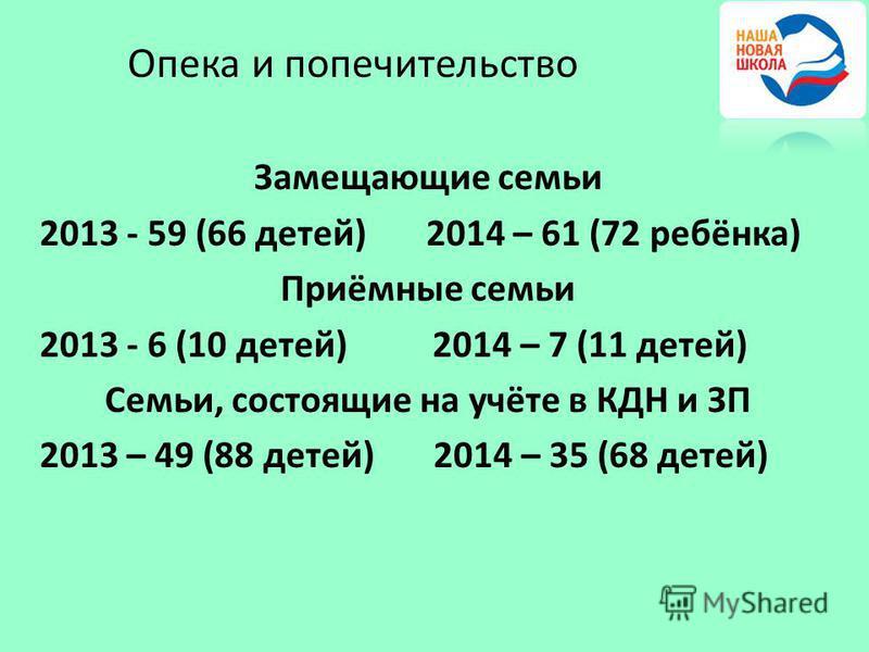 Опека и попечительство Замещающие семьи 2013 - 59 (66 детей) 2014 – 61 (72 ребёнка) Приёмные семьи 2013 - 6 (10 детей) 2014 – 7 (11 детей) Семьи, состоящие на учёте в КДН и ЗП 2013 – 49 (88 детей) 2014 – 35 (68 детей)