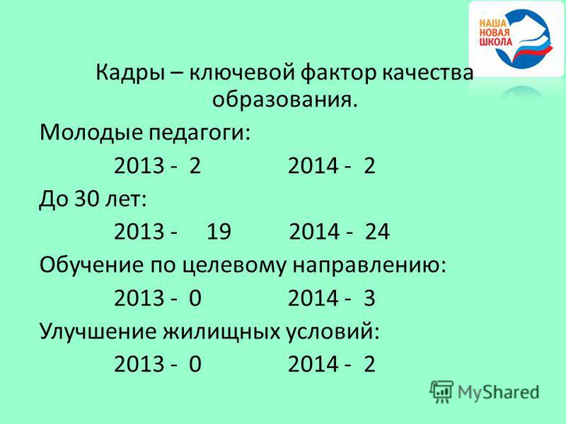 Кадры – ключевой фактор качества образования. Молодые педагоги: 2013 - 2 2014 - 2 До 30 лет: 2013 - 19 2014 - 24 Обучение по целевому направлению: 2013 - 0 2014 - 3 Улучшение жилищных условий: 2013 - 0 2014 - 2