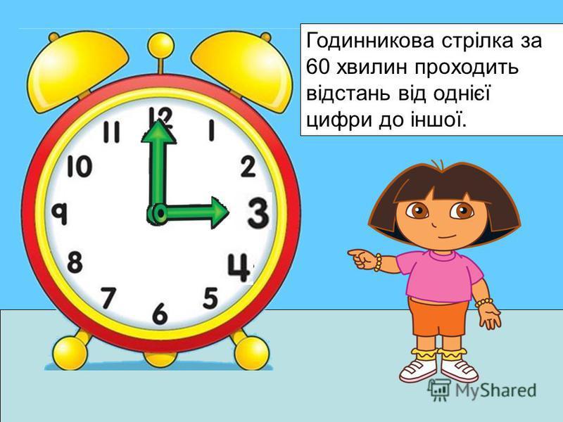 Годинникова стрілка за 60 хвилин проходить відстань від однієї цифри до іншої.