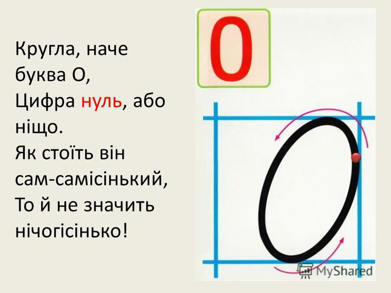 Кругла, наче буква О, Цифра нуль, або ніщо. Як стоїть він сам-самісінький, То й не значить нічогісінько!
