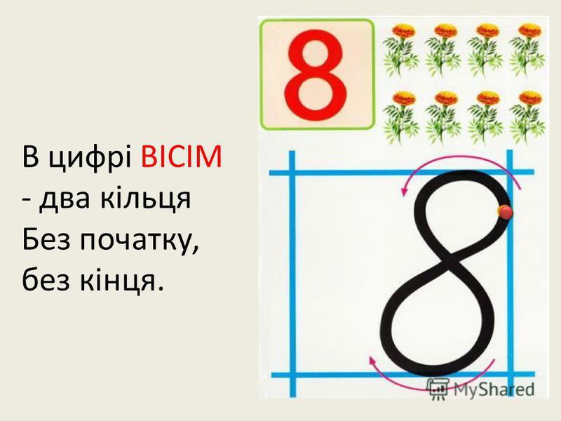 В цифрі ВІСІМ - два кільця Без початку, без кінця.