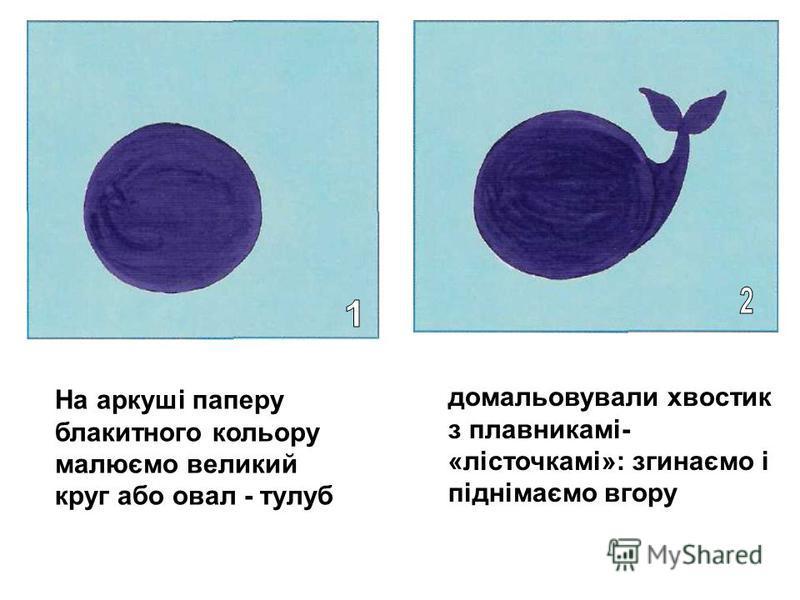 На аркуші паперу блакитного кольору малюємо великий круг або овал - тулуб домальовували хвостик з плавникамі- «лісточкамі»: згинаємо і піднімаємо вгору