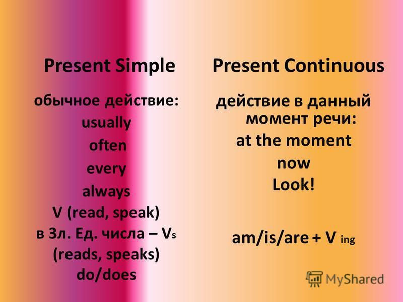 Present Simple обычное действие: usually often every always V (read, speak) в 3л. Ед. числа – V s (reads, speaks) do/does Present Continuous действие в данный момент речи: at the moment now Look! am/is/are + V ing