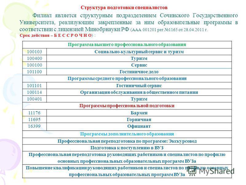 Структура подготовки специалистов Филиал является структурным подразделением Сочинского Государственного Университета, реализующим закрепленные за ним образовательные программы в соответствии с лицензией Минобрнауки РФ (ААА 001201 рег.1165 от 28.04.2