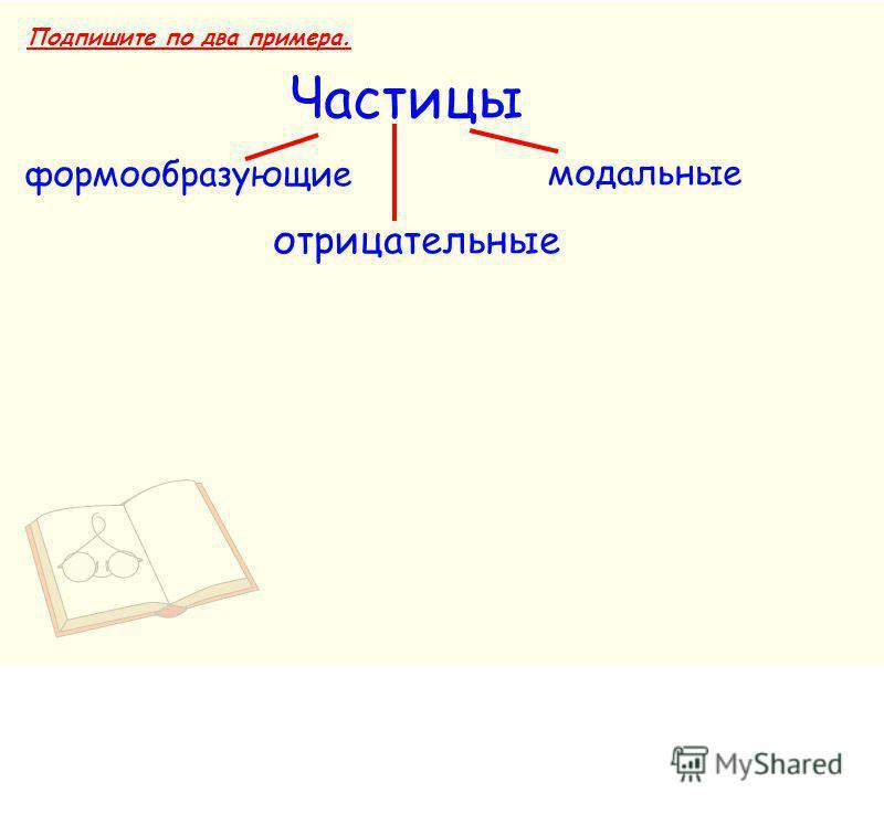 Подпишите по два примера. Частицы модальные формообразующие отрицательные