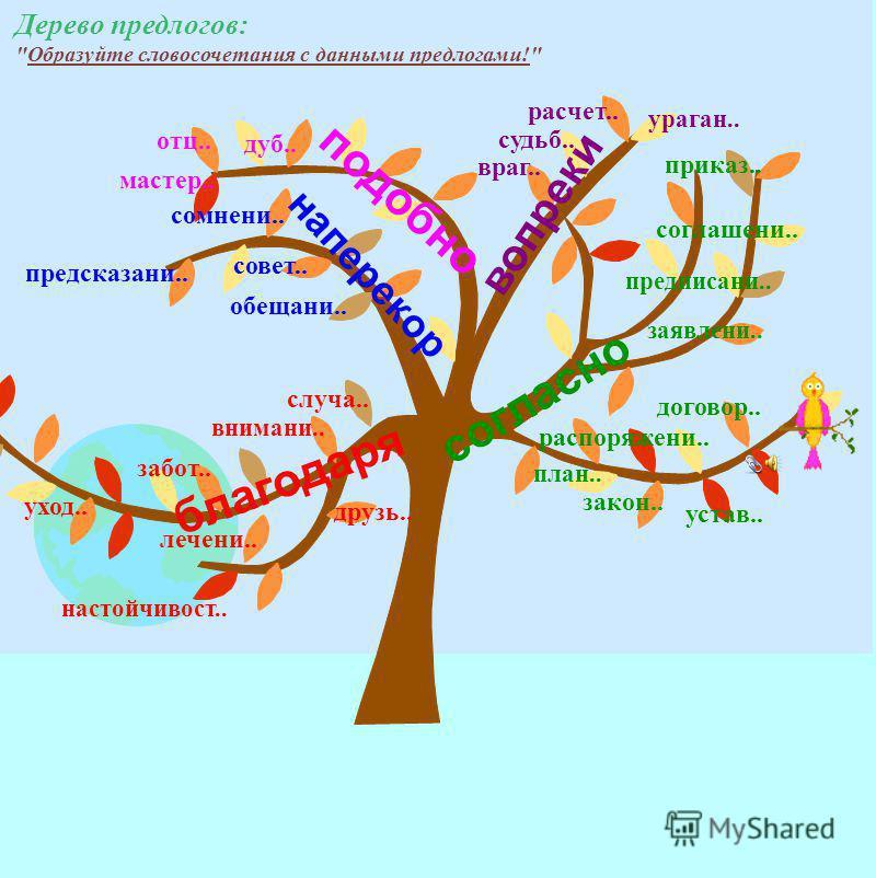 Дерево предлогов: