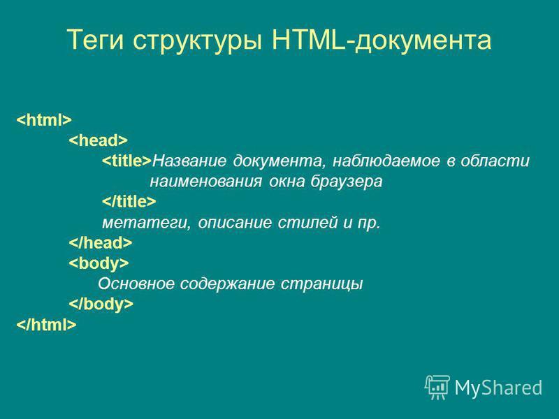 Теги структуры HTML-документа Название документа, наблюдаемое в области наименования окна браузера мета теги, описание стилей и пр. Основное содержание страницы