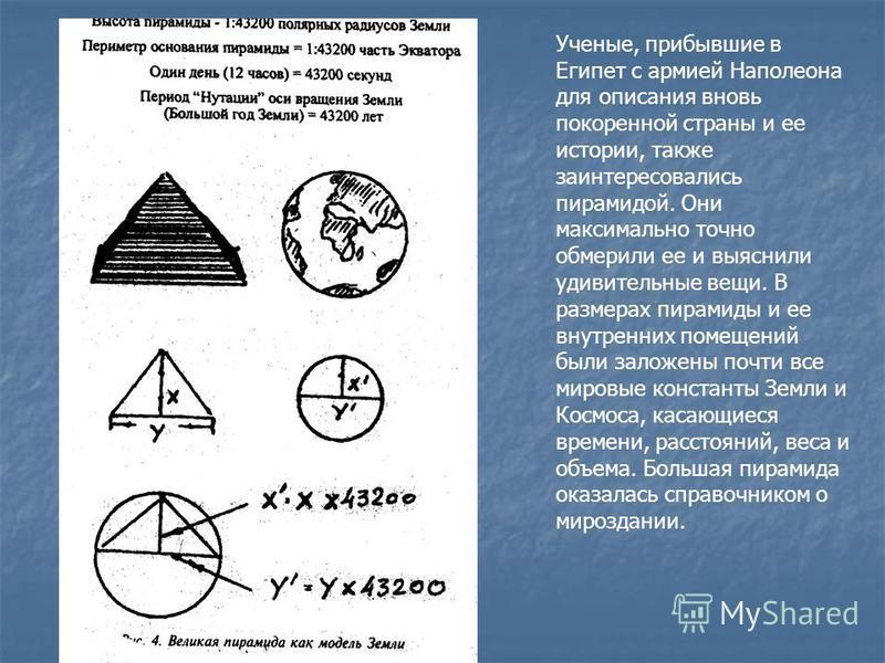 Ученые, прибывшие в Египет с армией Наполеона для описания вновь покоренной страны и ее истории, также заинтересовались пирамидой. Они максимально точно обмерили ее и выяснили удивительные вещи. В размерах пирамиды и ее внутренних помещений были зало