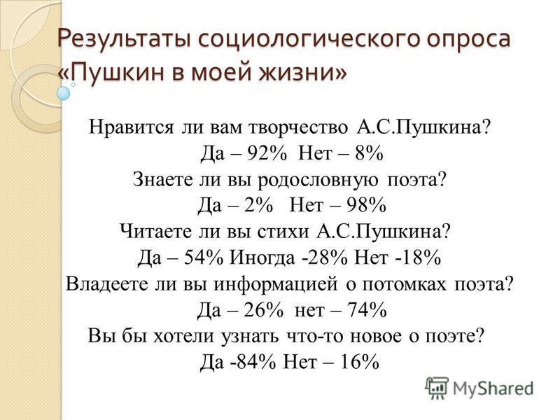 Нравится ли вам творчество А.С.Пушкина? Да – 92% Нет – 8% Знаете ли вы родословную поэта? Да – 2% Нет – 98% Читаете ли вы стихи А.С.Пушкина? Да – 54% Иногда -28% Нет -18% Владеете ли вы информацией о потомках поэта? Да – 26% нет – 74% Вы бы хотели уз