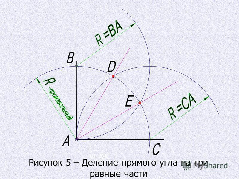 Ш. А.А. Рисунок 5 – Деление прямого угла на три равные части