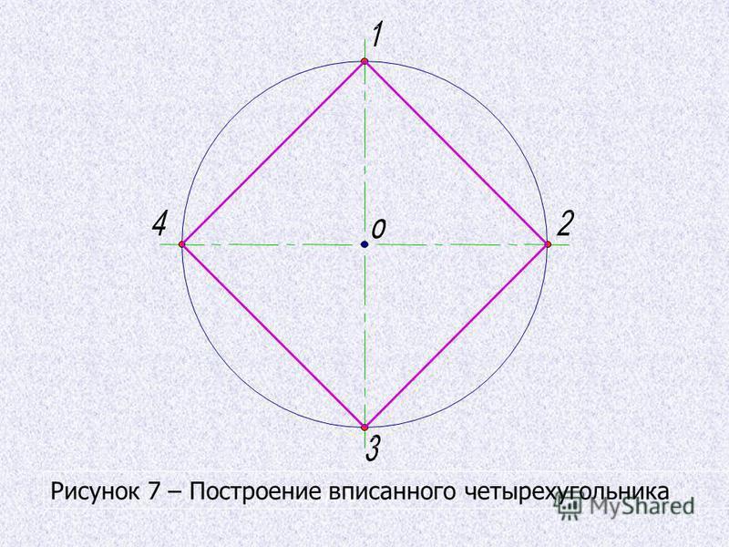 Ш. А.А. Рисунок 7 – Построение вписанного четырехугольника
