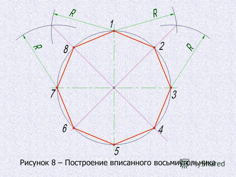 Ш. А.А. Рисунок 8 – Построение вписанного восьмиугольника