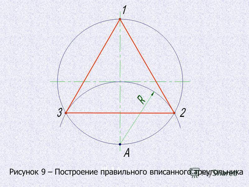 Ш. А.А. Рисунок 9 – Построение правильного вписанного треугольника