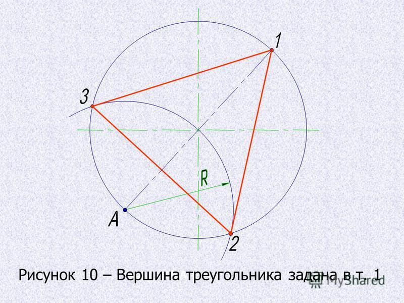 Ш. А.А. Рисунок 10 – Вершина треугольника задана в т. 1