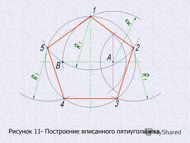 Ш. А.А. Рисунок 11- Построение вписанного пятиугольника