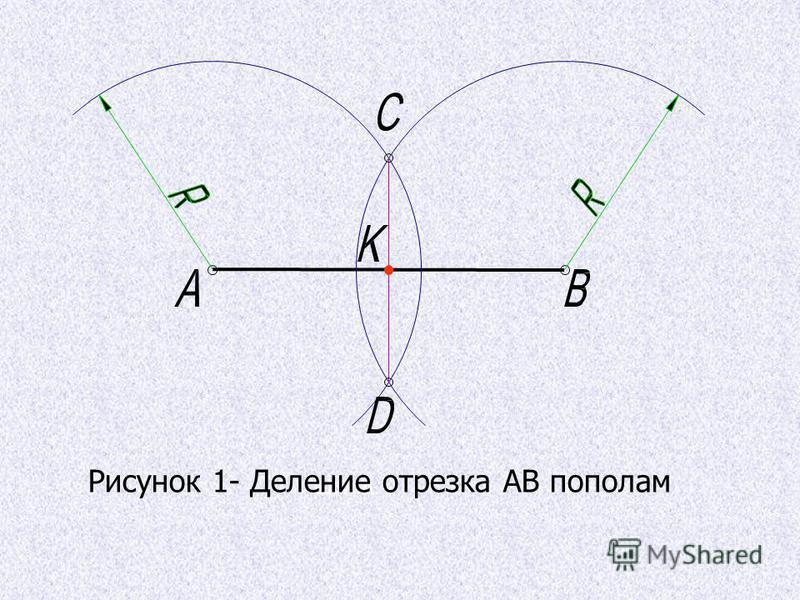 Ш. А.А. Рисунок 1- Деление отрезка АВ пополам