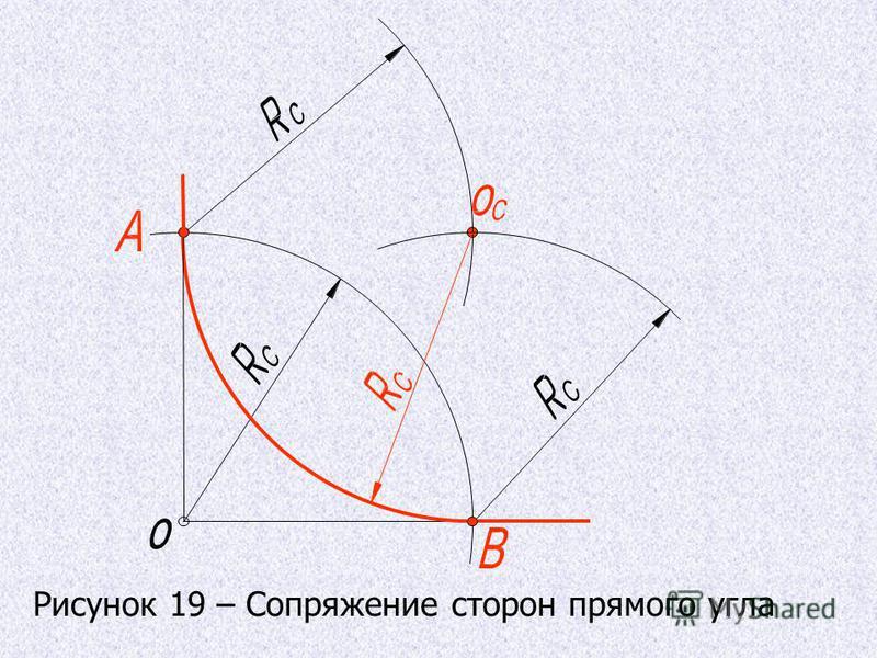 Рисунок 19 – Сопряжение сторон прямого угла