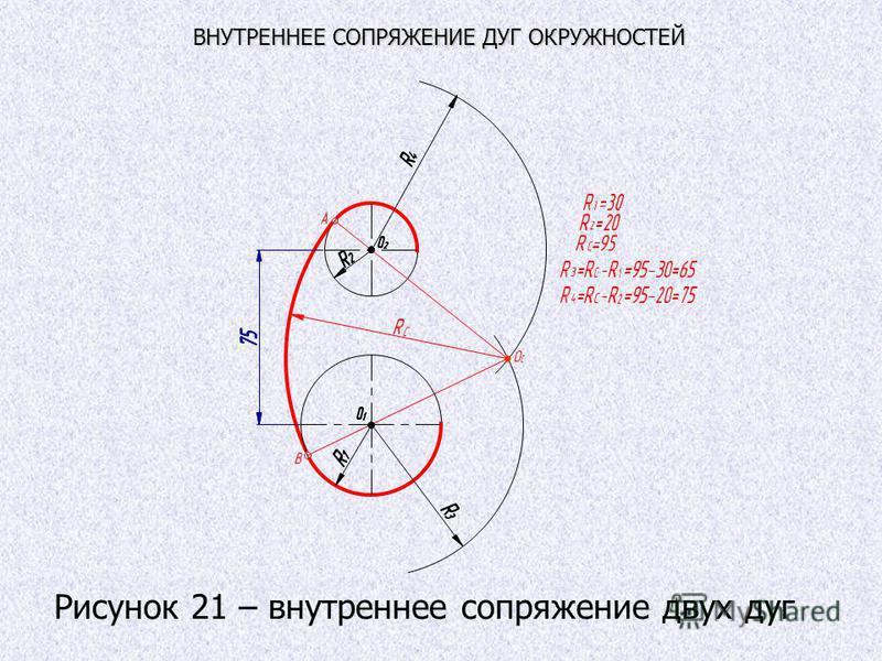 Рисунок 21 – внутреннее сопряжение двух дуг ВНУТРЕННЕЕ СОПРЯЖЕНИЕ ДУГ ОКРУЖНОСТЕЙ