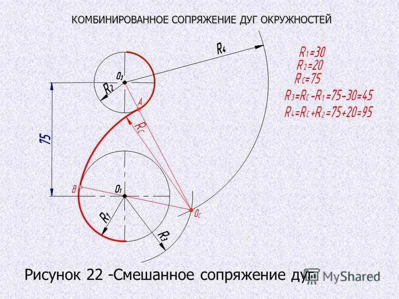 КОМБИНИРОВАННОЕ СОПРЯЖЕНИЕ ДУГ ОКРУЖНОСТЕЙ Рисунок 22 -Смешанное сопряжение дуг