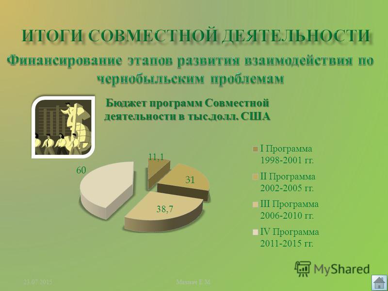 Три основных направления : Организация эффективного использования потенциала Союзного государства, созданного в рамках предыдущих программ, для обеспечения безопасной жизнедеятельности на загрязненных территориях и повышения качества жизни пострадавш