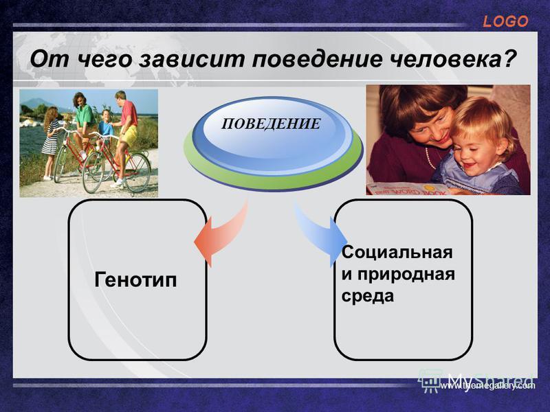 LOGO www.themegallery.com От чего зависит поведение человека? Генотип ПОВЕДЕНИЕ Социальная и природная среда