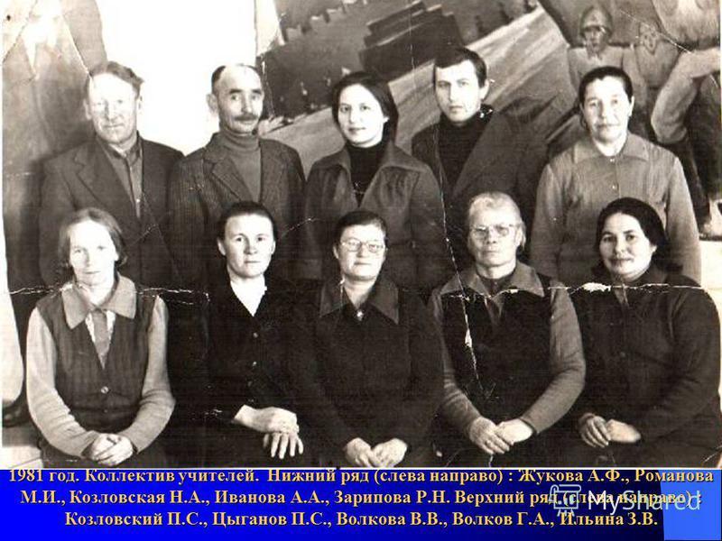 1981 год. 8 класс с классным руководителем Ильиной З.В. Уже осенью большая часть класса будет учиться в 9 классе Кулаевской СОШ.
