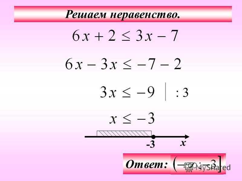 -3 х Ответ: Решаем неравенство. : 3