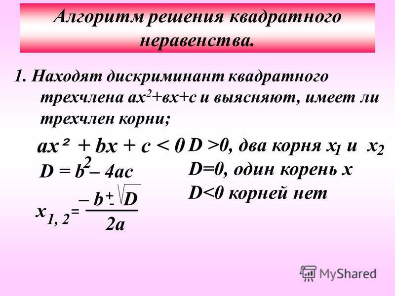 Алгоритм решения квадратного неравенства. 1. Находят дискриминант квадратного трехчлена ах 2 +вх+с и выясняют, имеет ли трехчлен корни; ax ² + bх + с < 0 D = b – 4ac 2 D >0, два корня х и х D=0, один корень х D<0 корней нет 12 – b D + - х = 1, 2 2a