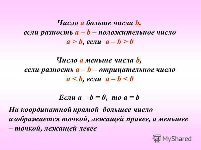 Число а больше числа b, если разность а – b – положительное число a > b, если а – b > 0 Число а меньше числа b, если разность а – b – отрицательное число a < b, если а – b < 0 Если а – b = 0, то а = b На координатной прямой большее число изображается