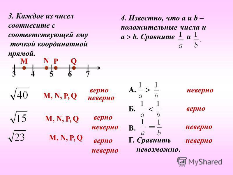 3. Каждое из чисел соотнесите с соответствующей ему точкой координатной прямой. 34567 M N P Q M,M,N,N, P,P, Q M,M,N,N, P,P, Q M,M,N,N, P,P, Q 4. Известно, что a и b – положительные числа и a b. Сравните и Г. Сравнить невозможно. А. Б. В. = верно неве