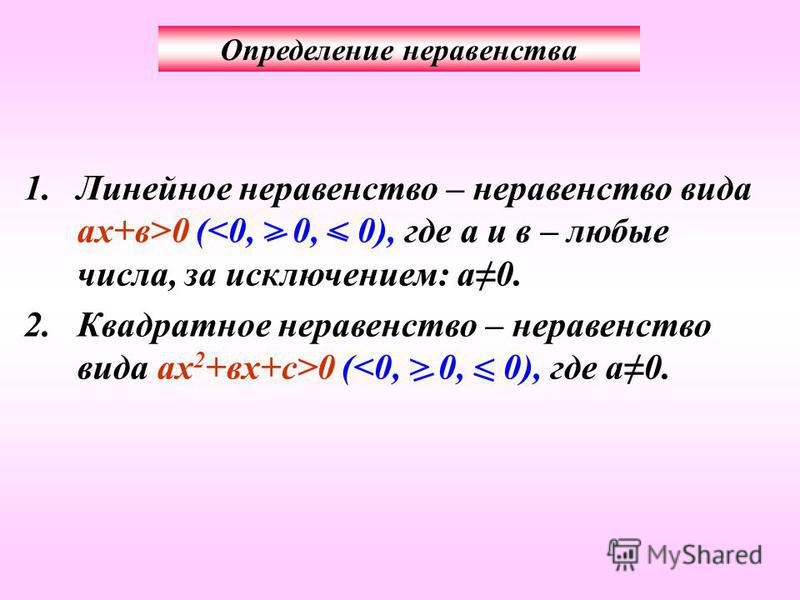 Определение неравенства 1. Линейное неравенство – неравенство вида ах+в>0 ( 0, < 0), где а и в – любые числа, за исключением: а 0. 2. Квадратное неравенство – неравенство вида ах 2 +вх+с>0 ( 0, < 0), где а 0.