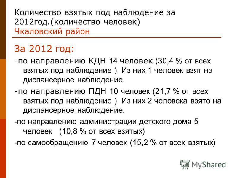 Количество взятых под наблюдение за 2012 год.(количество человек) Чкаловский район За 2012 год: -по направлению КДН 14 человек (30,4 % от всех взятых под наблюдение ). Из них 1 человек взят на диспансерное наблюдение. -по направлению ПДН 10 человек (