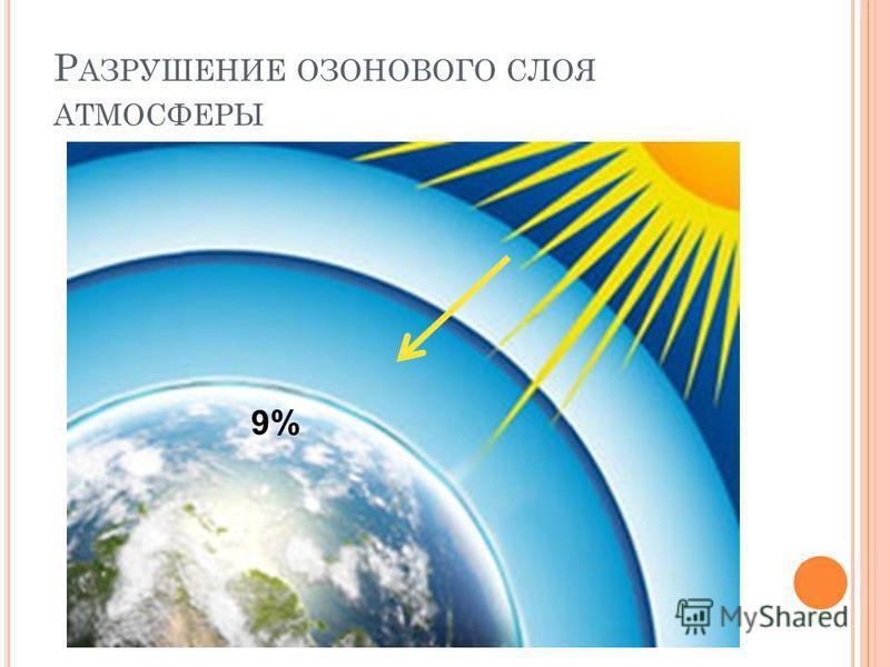 Р АЗРУШЕНИЕ ОЗОНОВОГО СЛОЯ АТМОСФЕРЫ 9%