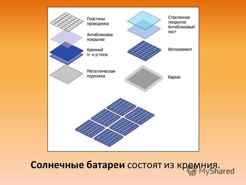 Солнечные батареи состоят из кремния.