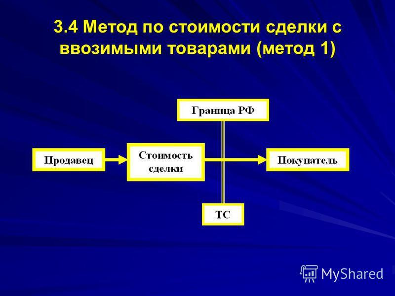3.4 Метод по стоимости сделки с ввозимыми товарами (метод 1)