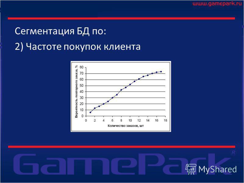 Сегментация БД по: 2) Частоте покупок клиента