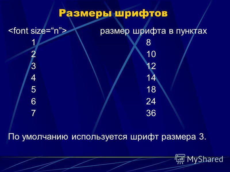 Размеры шрифтов размер шрифта в пунктах 18 210 312 414 518 624 736 По умолчанию используется шрифт размера 3.