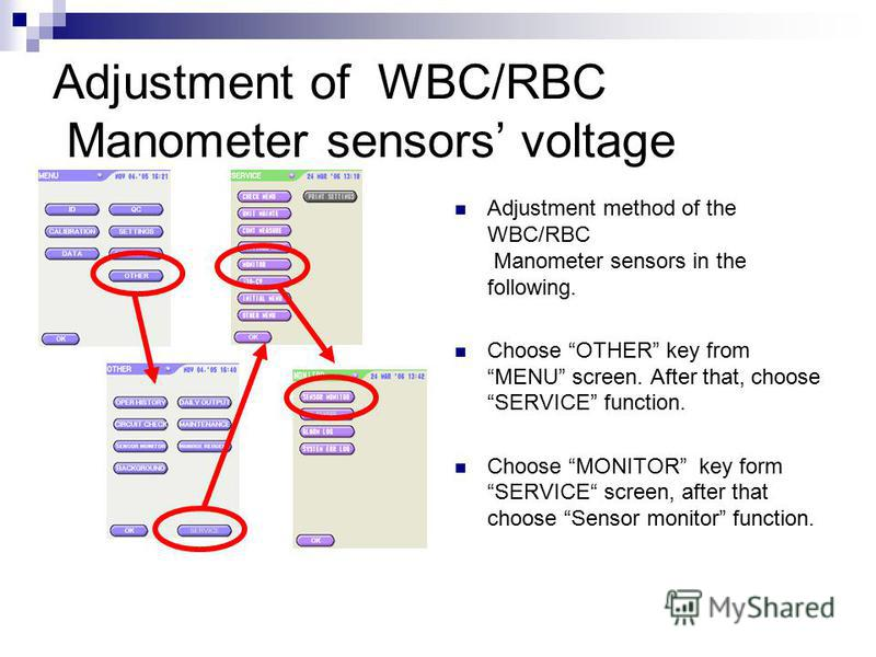 Adjustment of WBC/RBC Manometer sensors voltage Adjustment method of the WBC/RBC Manometer sensors in the following. Choose OTHER key from MENU screen. After that, choose SERVICE function. Choose MONITOR key form SERVICE screen, after that choose Sen