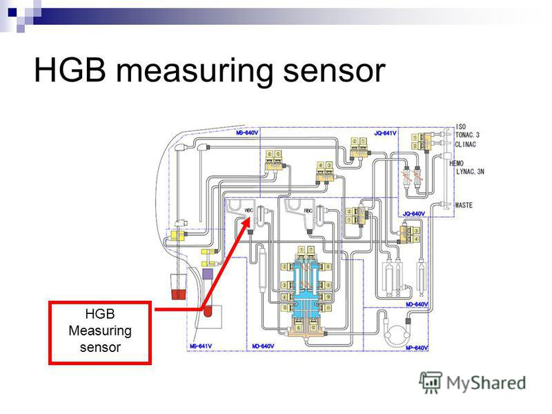 HGB measuring sensor HGB Measuring sensor