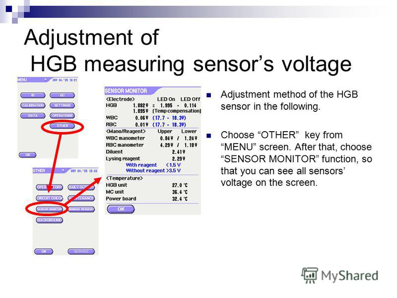Adjustment of HGB measuring sensors voltage Adjustment method of the HGB sensor in the following. Choose OTHER key from MENU screen. After that, choose SENSOR MONITOR function, so that you can see all sensors voltage on the screen.