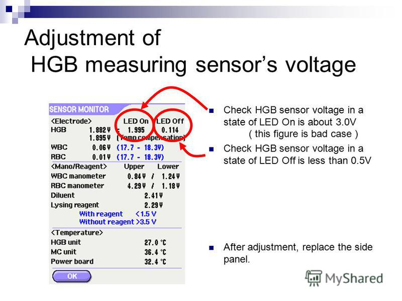 Adjustment of HGB measuring sensors voltage Check HGB sensor voltage in a state of LED On is about 3.0V ( this figure is bad case ) Check HGB sensor voltage in a state of LED Off is less than 0.5V After adjustment, replace the side panel.