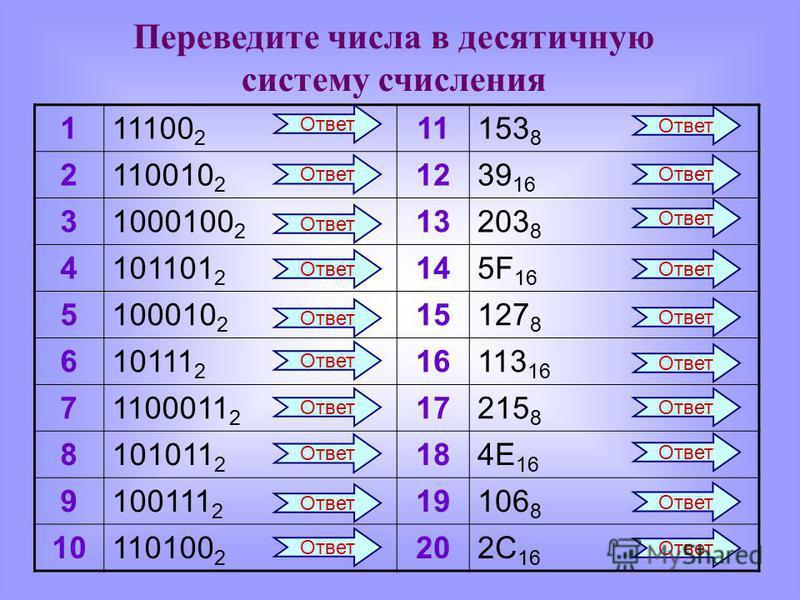 Переведите числа в десятичную систему счисления 111100 2 11153 8 2110010 2 1239 16 31000100 2 13203 8 4101101 2 145F 16 5100010 2 15127 8 610111 2 16113 16 71100011 2 17215 8 8101011 2 184E 16 9100111 2 19106 8 10110100 2 202C 16 Ответ