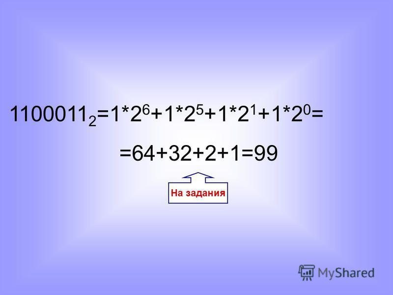 На задания 1100011 2 =1*2 6 +1*2 5 +1*2 1 +1*2 0 = =64+32+2+1=99