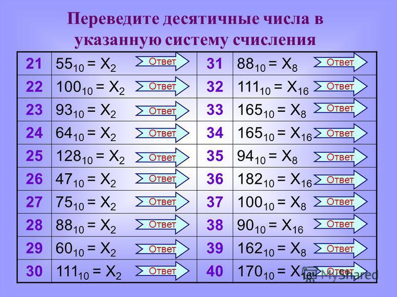 Переведите десятичные числа в указанную систему счисления 2155 10 = Х 2 3188 10 = Х 8 22100 10 = Х 2 32111 10 = Х 16 2393 10 = Х 2 33165 10 = Х 8 2464 10 = Х 2 34165 10 = Х 16 25128 10 = Х 2 3594 10 = Х 8 2647 10 = Х 2 36182 10 = Х 16 2775 10 = Х 2 3