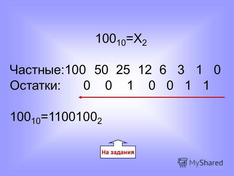 100 10 =Х 2 Частные:100 50 25 12 6 3 1 0 Остатки: 0 0 1 0 0 1 1 100 10 =1100100 2