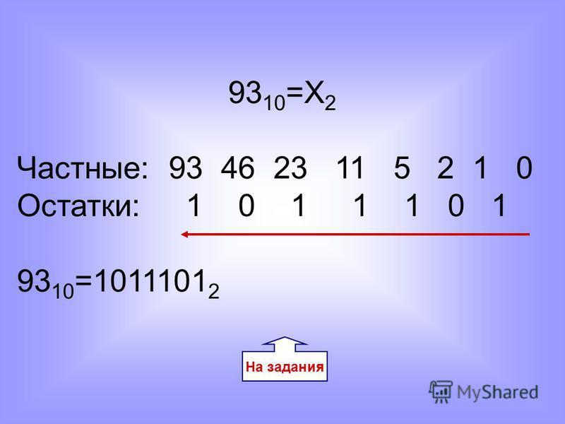На задания 93 10 =Х 2 Частные: 93 46 23 11 5 2 1 0 Остатки: 1 0 1 1 1 0 1 93 10 =1011101 2