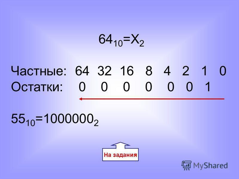 На задания 64 10 =Х 2 Частные: 64 32 16 8 4 2 1 0 Остатки: 0 0 0 0 0 0 1 55 10 =1000000 2