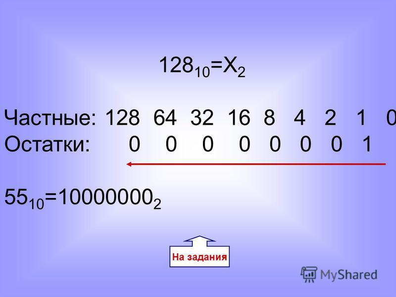 128 10 =Х 2 Частные: 128 64 32 16 8 4 2 1 0 Остатки: 0 0 0 0 0 0 0 1 55 10 =10000000 2 На задания
