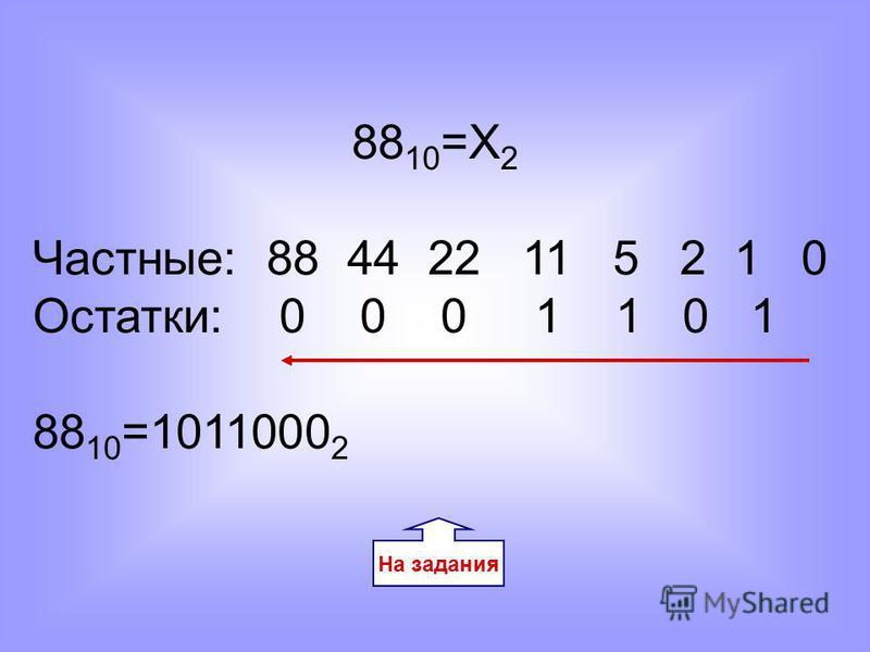 На задания 88 10 =Х 2 Частные: 88 44 22 11 5 2 1 0 Остатки: 0 0 0 1 1 0 1 88 10 =1011000 2